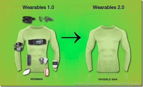 Wearables2