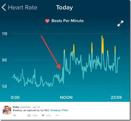 fitbit heart