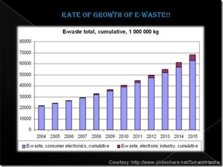 e-waste-management-17-728