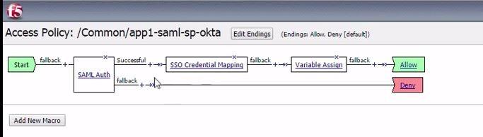 Legacy Application SSO with BIG-IP and Okta   psilva's prophecies